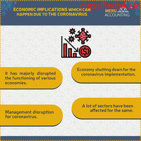 Economic Implications That Can Happen Due To The Coronavirus