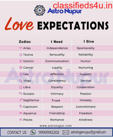 LOVE EXPECTATION! KNOW MORE ABOUT ZODIAC SIGNS!