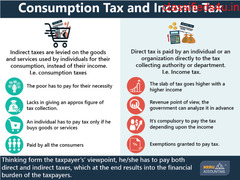 Difference between Consumption Tax and Income Tax