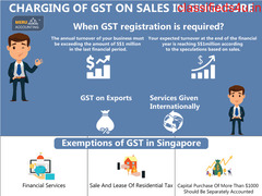 CHARGING OF GST ON SALES IN SINGAPORE