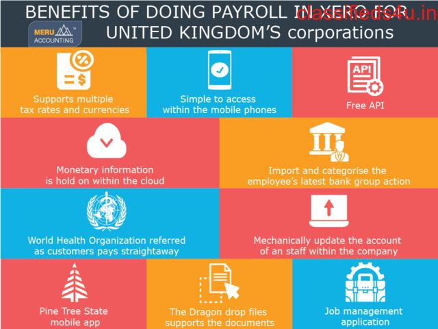 Benefits of doing payroll in Xero for United Kingdom's corporations