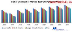 Chip Crusher Market