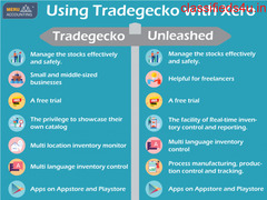 Using Tradegecko with Xero