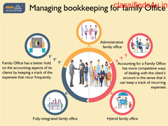Managing bookkeeping for family Office