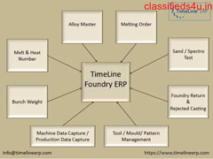 Compliant, Reminder and Best ERP Solutions Company in India | | Timeline ERP India Pvt. Ltd