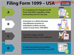 Filing Form 1099 – USA