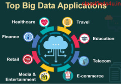 Top Big Data Company in India
