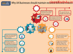 Why UK Businesses should maintain record of all Bills and Invoices