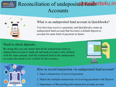 Reconciling Undeposited funds in Quickbooks