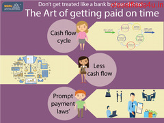 Don't get treated like a bank by your debtor- The Art of getting paid on time