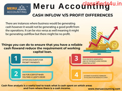 Cash Inflow vs Profit Differences