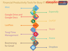 Financial Productivity Tools for Busy IT Managers