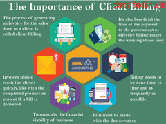 The Importance of Client Billing