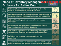 Need of Inventory Management Software for Better Control