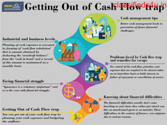 Getting Out of Cash Flow trap