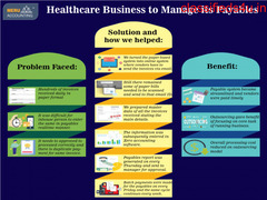 How we helped Healthcare business to manage its payables