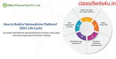 5 Steps to Build a Telemedicine Platform SDLC Life Cycle