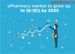 ePharmacy market to grow up to 10-15% by 2025