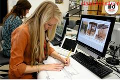 Skills For Interior Designing